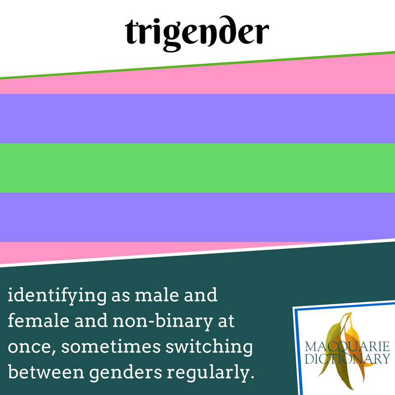 Macquarie Dictionary new words - trigender - identifying as male and female and non-binary at once, sometimes switching between genders regularly