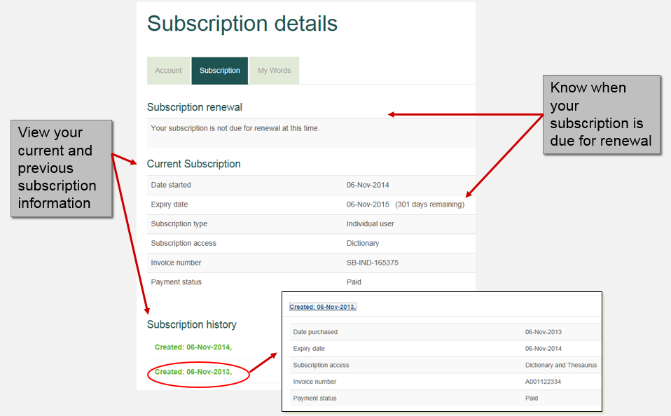 subscription details